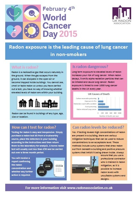 World Cancer Day 2015 - Radon Factsheet