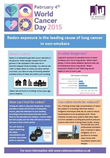 World Cancer Day 2015 - Radon Factsheet